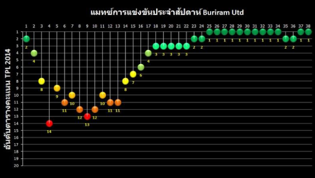 burirampositions