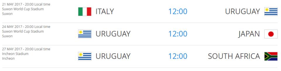 Uruguaygroupfixtures