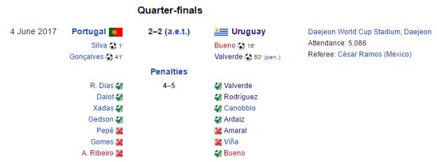 uruguayportugal