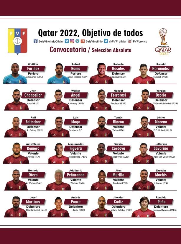 venezuelaoct2018squad